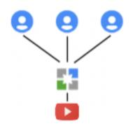 YouTubeを組織で管理するならブランドアカウントを使おう